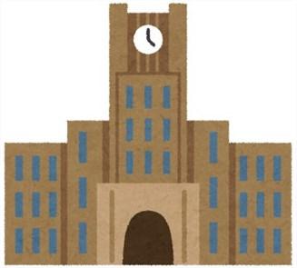 モテる大学 ランキング